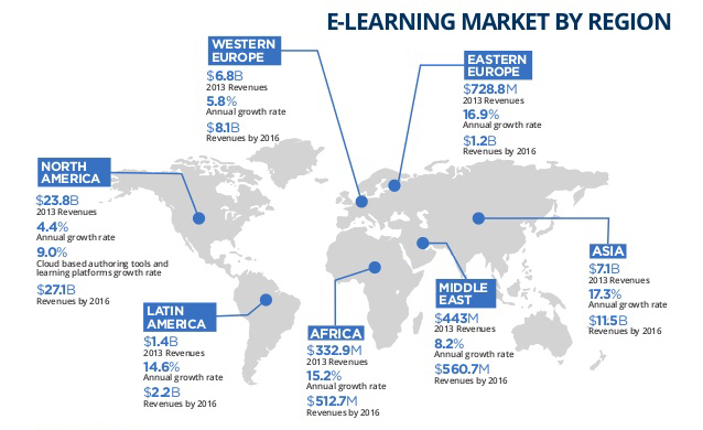 international applications of eLearn for corporate training