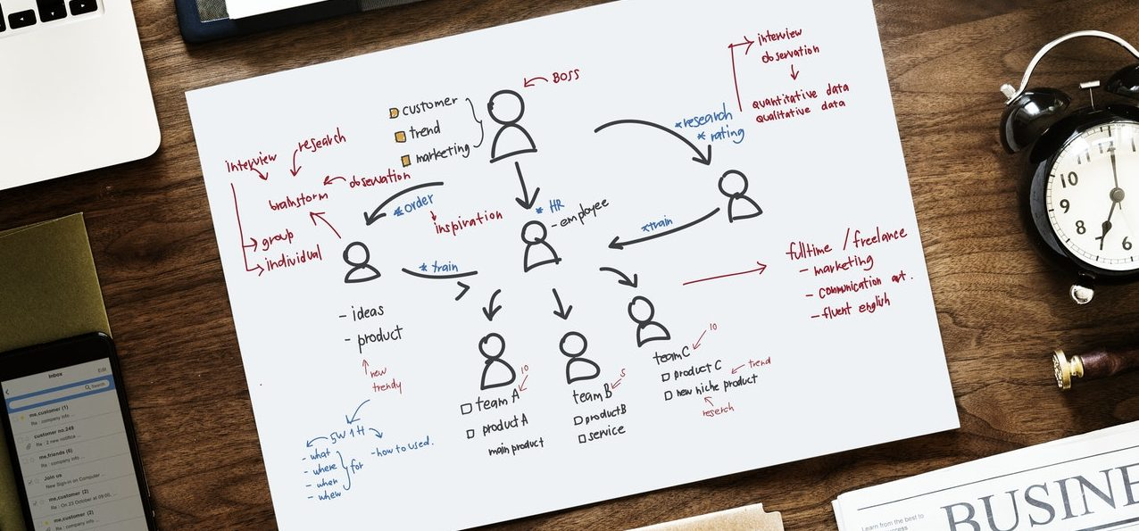 User flow diagram and buyer map